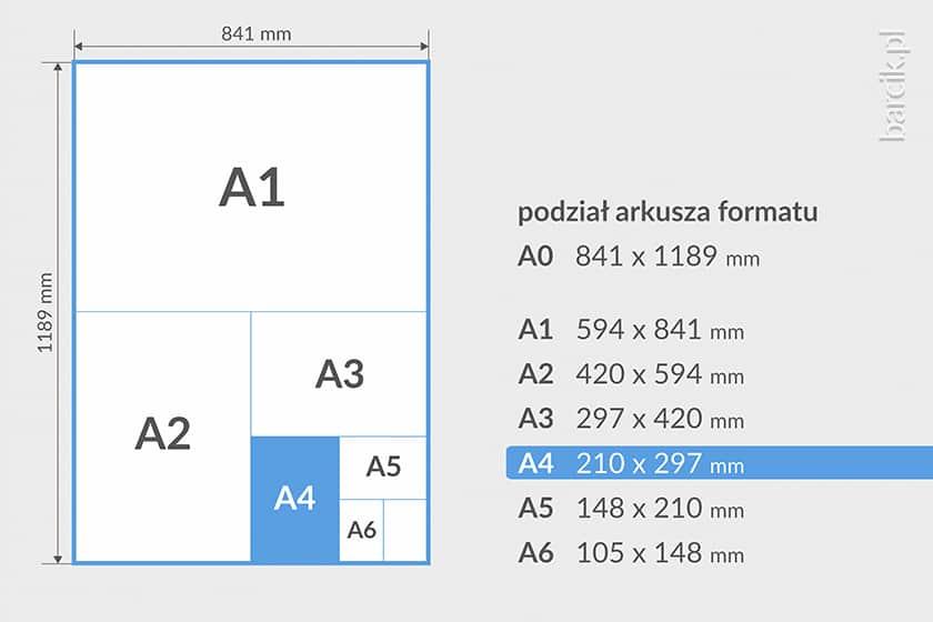 Podział arkusza drukarskiego AO, wielkość w mm A1, A2, A3, A4