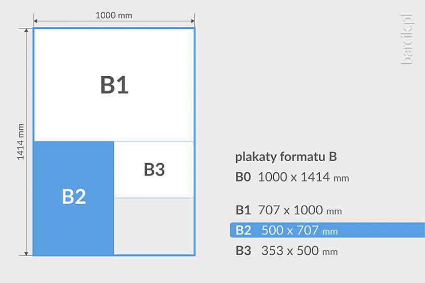 Typowe wielkości plakatów formatu B1, B2, B3 w milimetrach