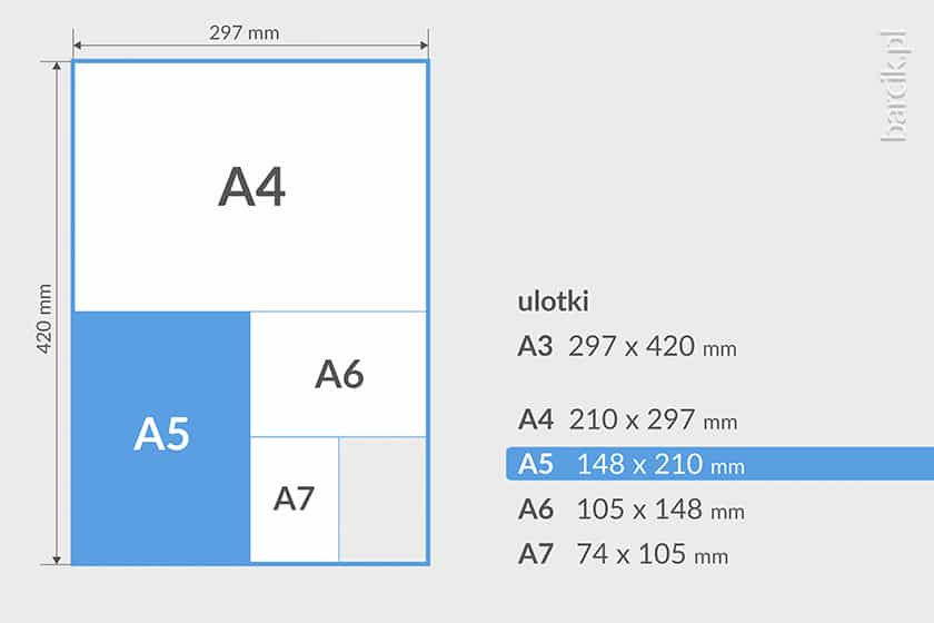 Wielkość standardowych ulotek A4, A5, A6 w milimetrach